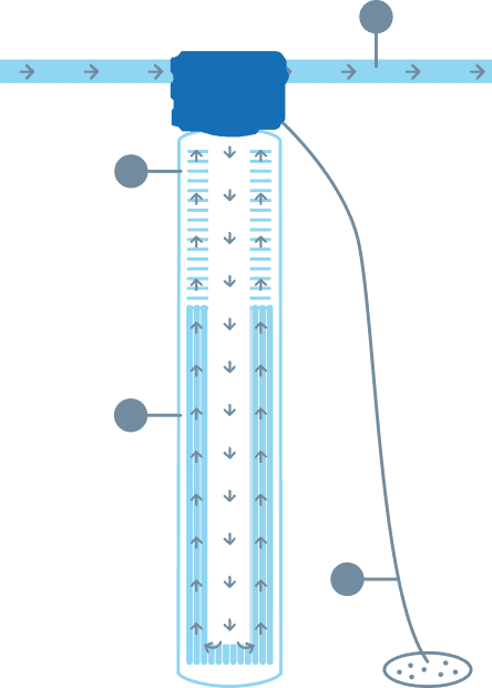 well water filtration diagram